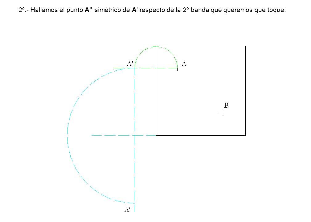 2º.- Hallamos el punto A'' simétrico de A' respecto de la 2º banda que queremos que toque.