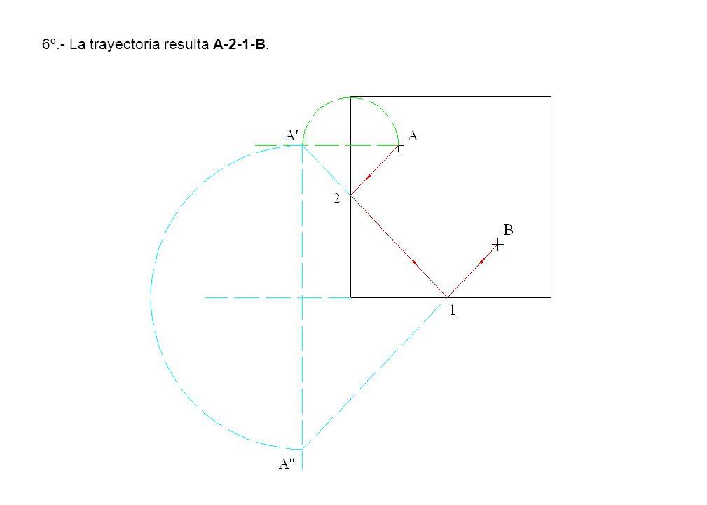 6º.- La trayectoria resulta A-2-1-B.