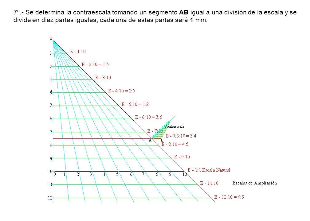 7º.- Se determina la contraescala tomando un segmento AB igual a una división de la escala y se divide en diez partes iguales, cada una de estas parte