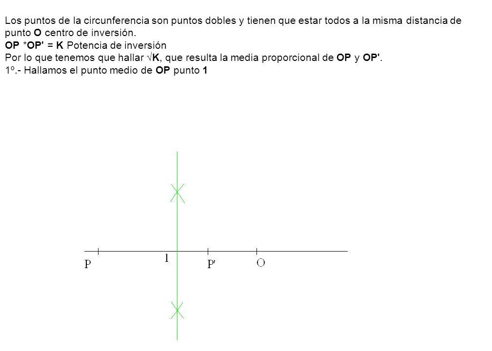 Los puntos de la circunferencia son puntos dobles y tienen que estar todos a la misma distancia de punto O centro de inversión. OP *OP' = K Potencia d
