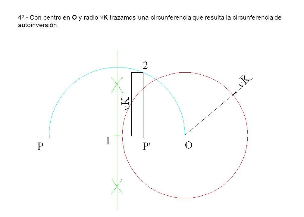 4º.- Con centro en O y radio K trazamos una circunferencia que resulta la circunferencia de autoinversión.