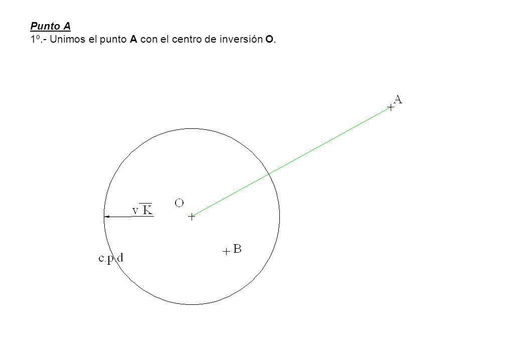 Punto A 1º.- Unimos el punto A con el centro de inversión O.