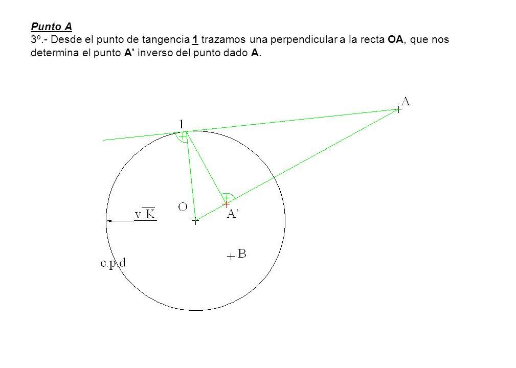 Punto A 3º.- Desde el punto de tangencia 1 trazamos una perpendicular a la recta OA, que nos determina el punto A' inverso del punto dado A.