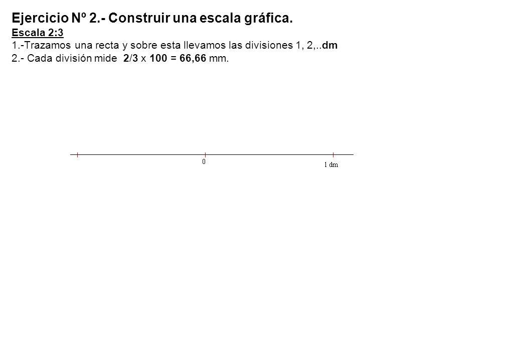 Ejercicio Nº 2.- Construir una escala gráfica. Escala 2:3 1.-Trazamos una recta y sobre esta llevamos las divisiones 1, 2,..dm 2.- Cada división mide