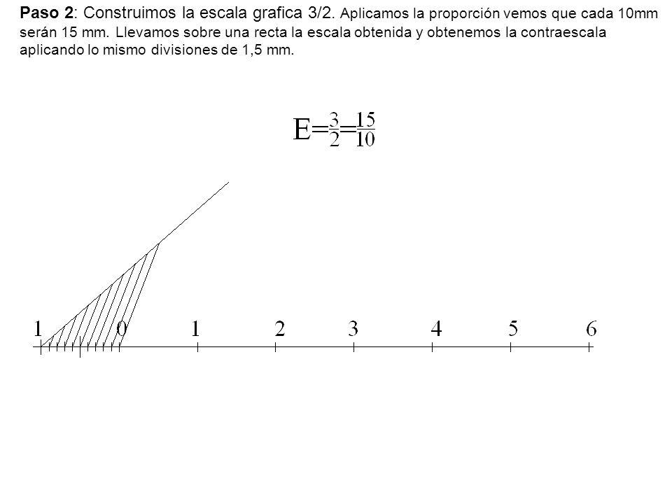Paso 2: Construimos la escala grafica 3/2. Aplicamos la proporción vemos que cada 10mm serán 15 mm. Llevamos sobre una recta la escala obtenida y obte