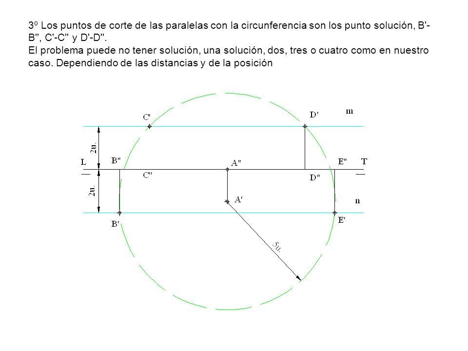 3º Los puntos de corte de las paralelas con la circunferencia son los punto solución, B'- B'', C'-C'' y D'-D''. El problema puede no tener solución, u