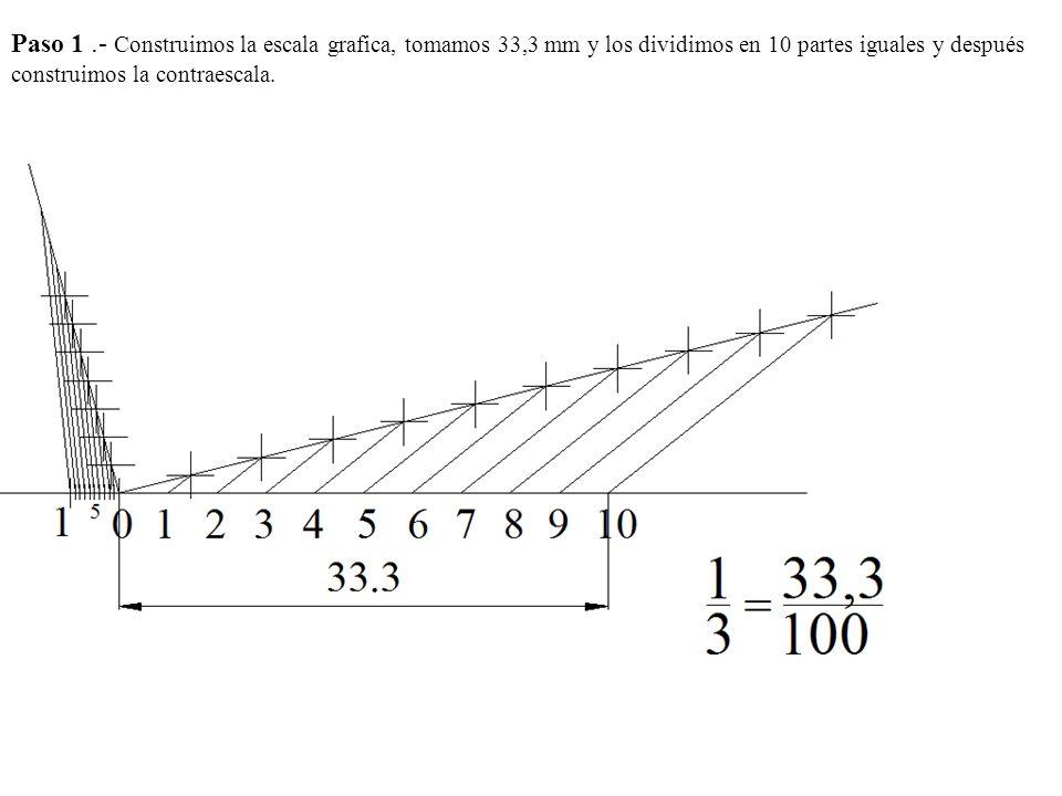 Paso 4.- Trazamos las rectas tangentes al circulo superior y los del eje semicircular paralelas al eje y la base inferior.
