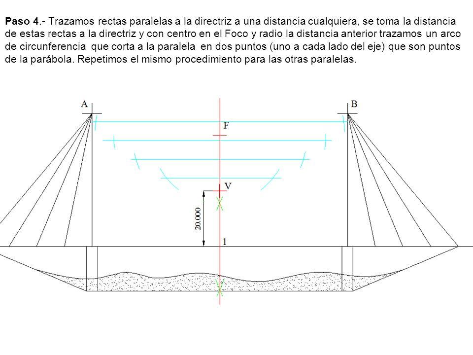 Paso 4.- Trazamos rectas paralelas a la directriz a una distancia cualquiera, se toma la distancia de estas rectas a la directriz y con centro en el F