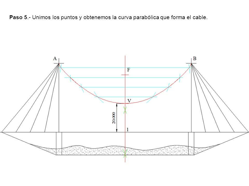 Paso 5.- Unimos los puntos y obtenemos la curva parabólica que forma el cable.