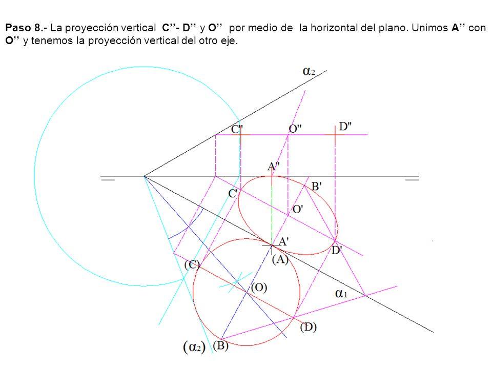 Paso 8.- La proyección vertical C- D y O por medio de la horizontal del plano. Unimos A con O y tenemos la proyección vertical del otro eje.