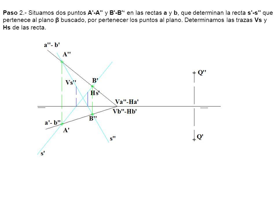 Paso 2.- Situamos dos puntos A'-A'' y B'-B' en las rectas a y b, que determinan la recta s'-s'' que pertenece al plano β buscado, por pertenecer los p
