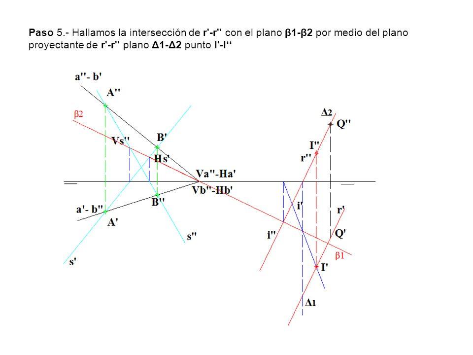 Paso 5.- Hallamos la intersección de r'-r'' con el plano β1-β2 por medio del plano proyectante de r'-r'' plano Δ1-Δ2 punto I'-I