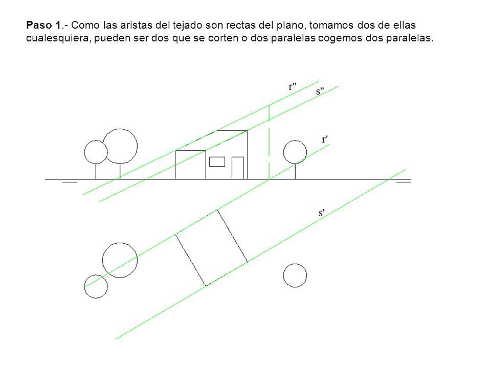 Paso 1.- Como las aristas del tejado son rectas del plano, tomamos dos de ellas cualesquiera, pueden ser dos que se corten o dos paralelas cogemos dos