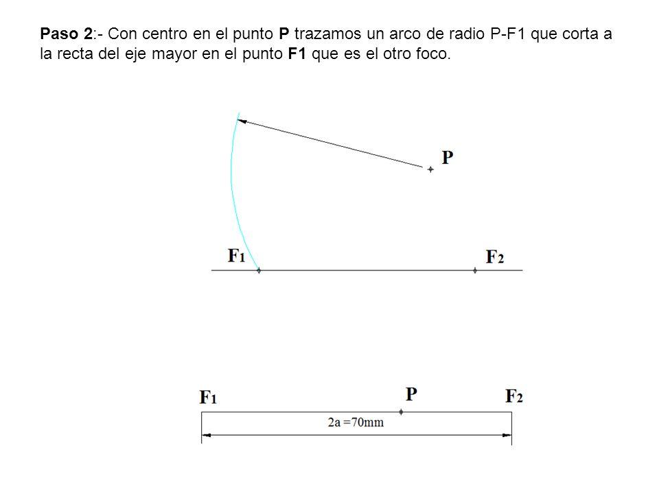 Paso 2:- Con centro en el punto P trazamos un arco de radio P-F1 que corta a la recta del eje mayor en el punto F1 que es el otro foco.