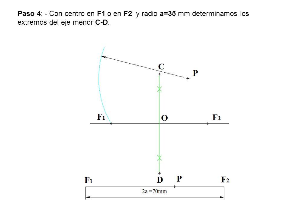 Paso 4: - Con centro en F1 o en F2 y radio a=35 mm determinamos los extremos del eje menor C-D.