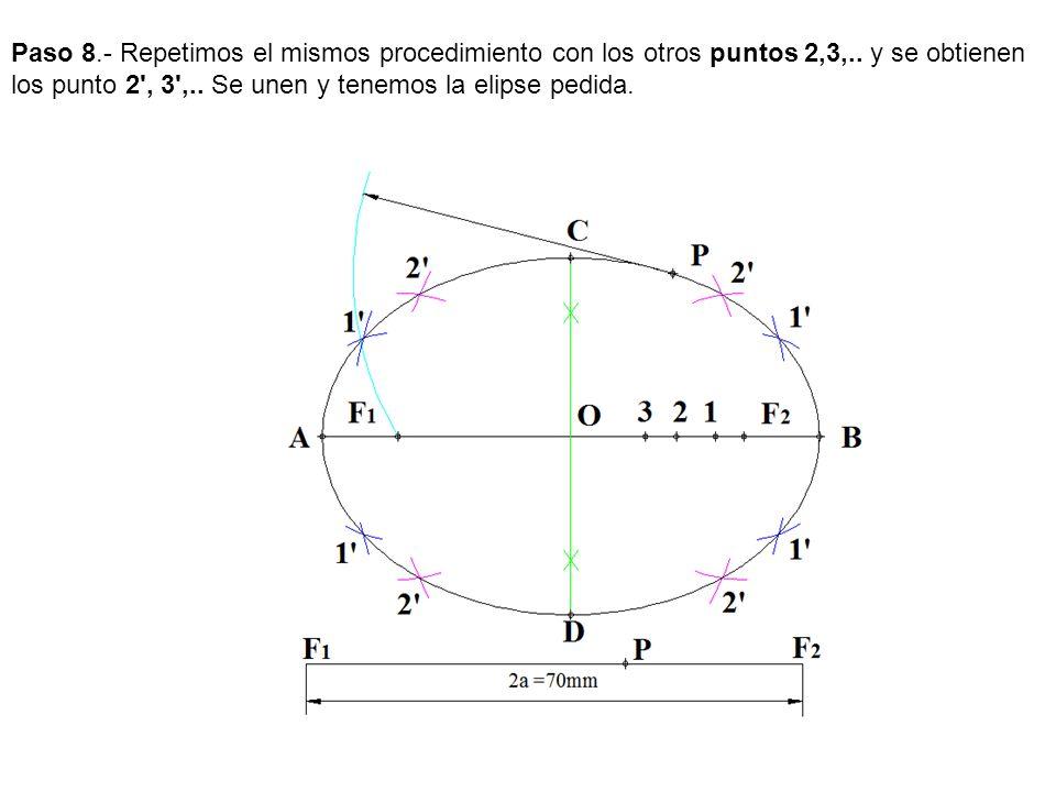 Paso 8.- Repetimos el mismos procedimiento con los otros puntos 2,3,.. y se obtienen los punto 2', 3',.. Se unen y tenemos la elipse pedida.