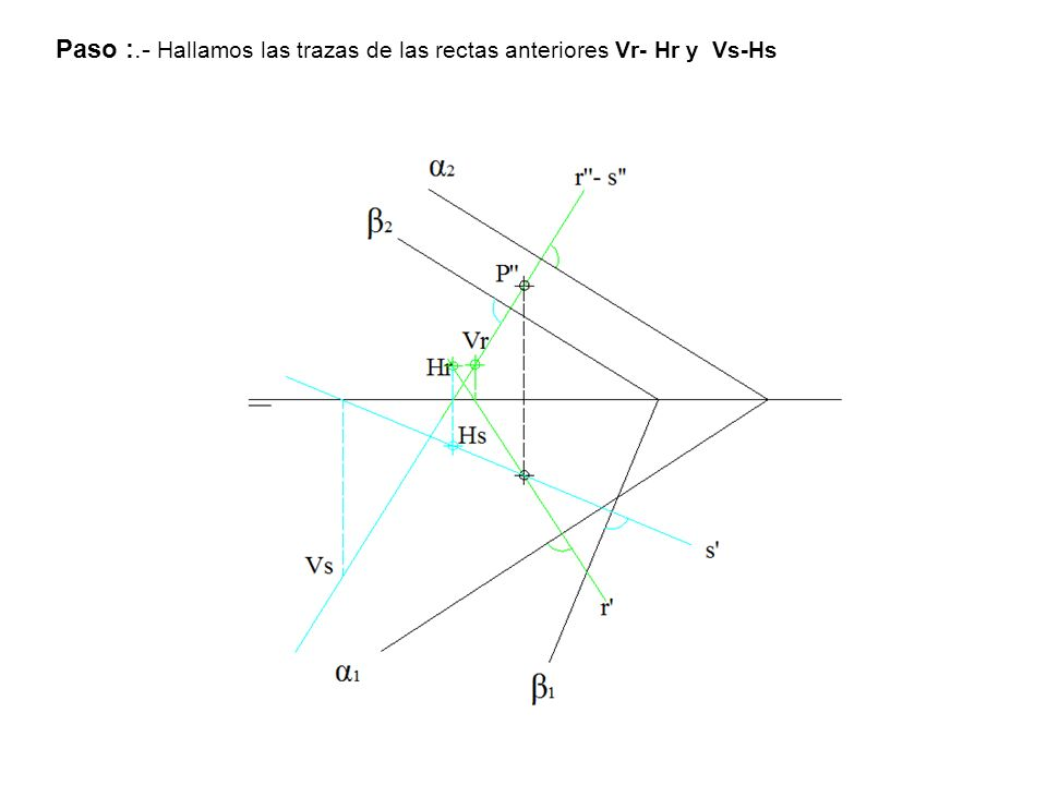 Paso :.- Hallamos las trazas de las rectas anteriores Vr- Hr y Vs-Hs