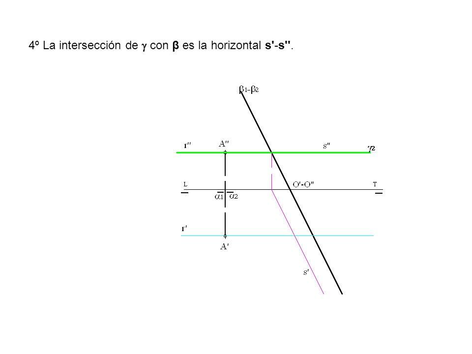 4º La intersección de con β es la horizontal s'-s''.