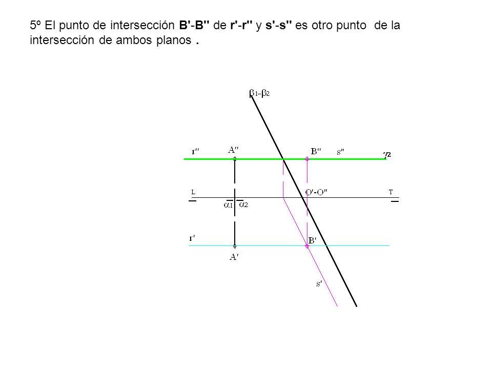 5º El punto de intersección B'-B'' de r'-r'' y s'-s'' es otro punto de la intersección de ambos planos.