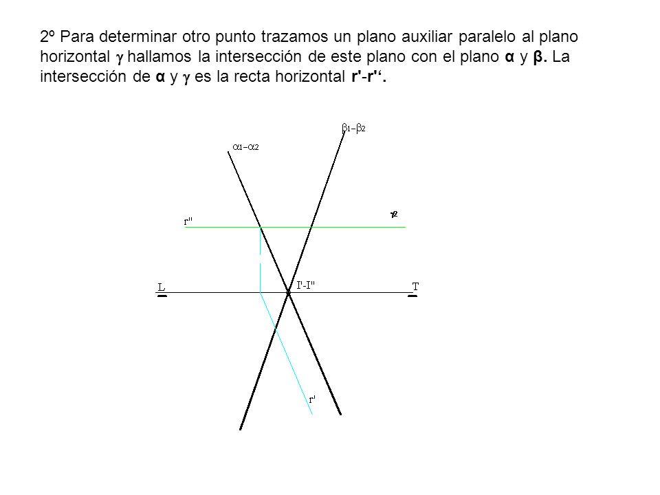 2º Para determinar otro punto trazamos un plano auxiliar paralelo al plano horizontal hallamos la intersección de este plano con el plano α y β. La in