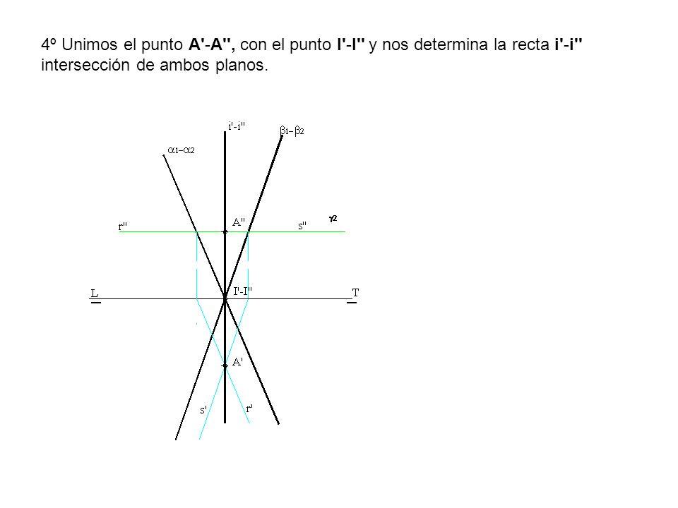 4º Unimos el punto A'-A'', con el punto I'-I'' y nos determina la recta i'-i'' intersección de ambos planos.