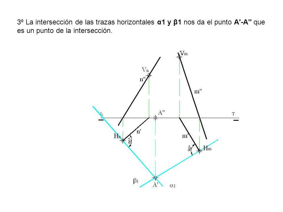 3º La intersección de las trazas horizontales α1 y β1 nos da el punto A'-A'' que es un punto de la intersección.
