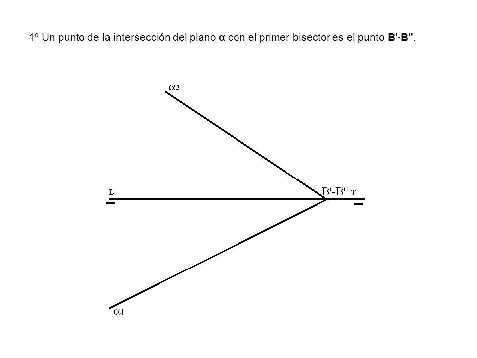 1º Un punto de la intersección del plano α con el primer bisector es el punto B'-B''.