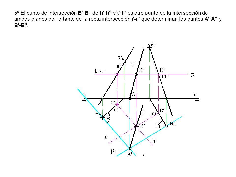 5º El punto de intersección B'-B'' de h'-h'' y t'-t'' es otro punto de la intersección de ambos planos por lo tanto de la recta intersección i'-i'' qu
