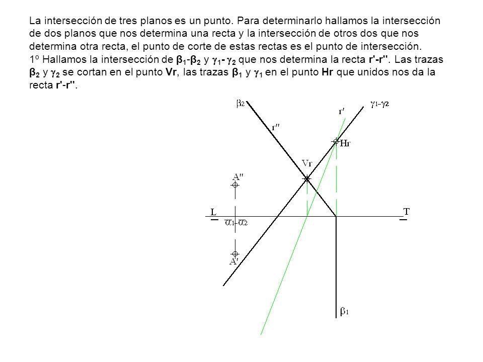 La intersección de tres planos es un punto. Para determinarlo hallamos la intersección de dos planos que nos determina una recta y la intersección de