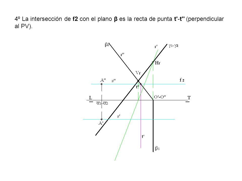 4º La intersección de f2 con el plano β es la recta de punta t'-t'' (perpendicular al PV).