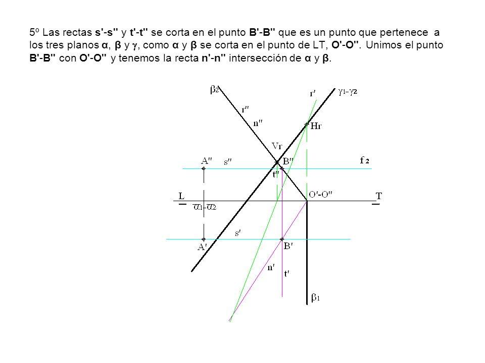 5º Las rectas s'-s'' y t'-t'' se corta en el punto B'-B'' que es un punto que pertenece a los tres planos α, β y, como α y β se corta en el punto de L