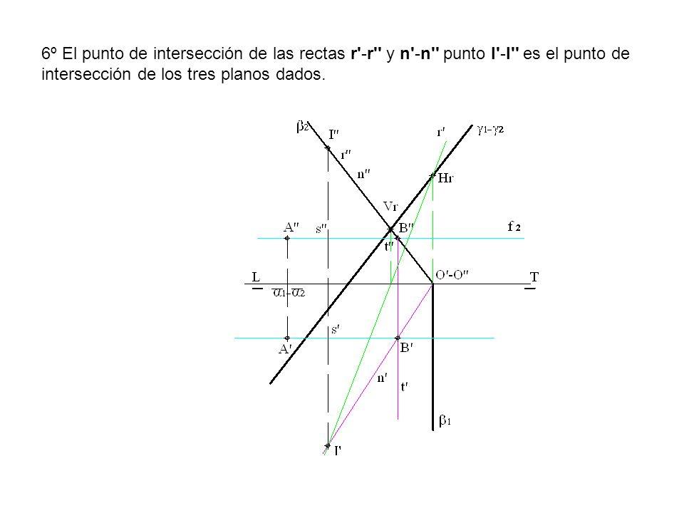 6º El punto de intersección de las rectas r'-r'' y n'-n'' punto I'-I'' es el punto de intersección de los tres planos dados.