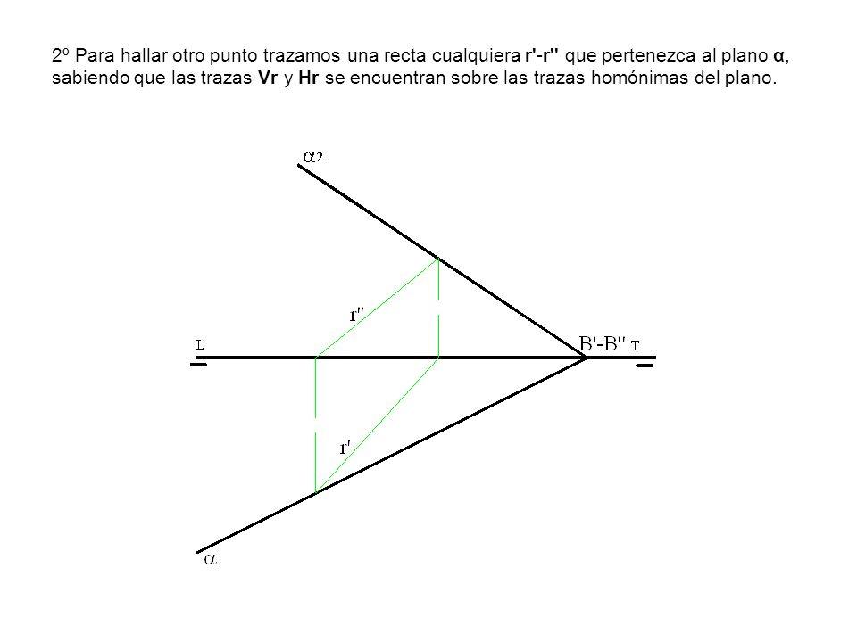 2º Para hallar otro punto trazamos una recta cualquiera r'-r'' que pertenezca al plano α, sabiendo que las trazas Vr y Hr se encuentran sobre las traz