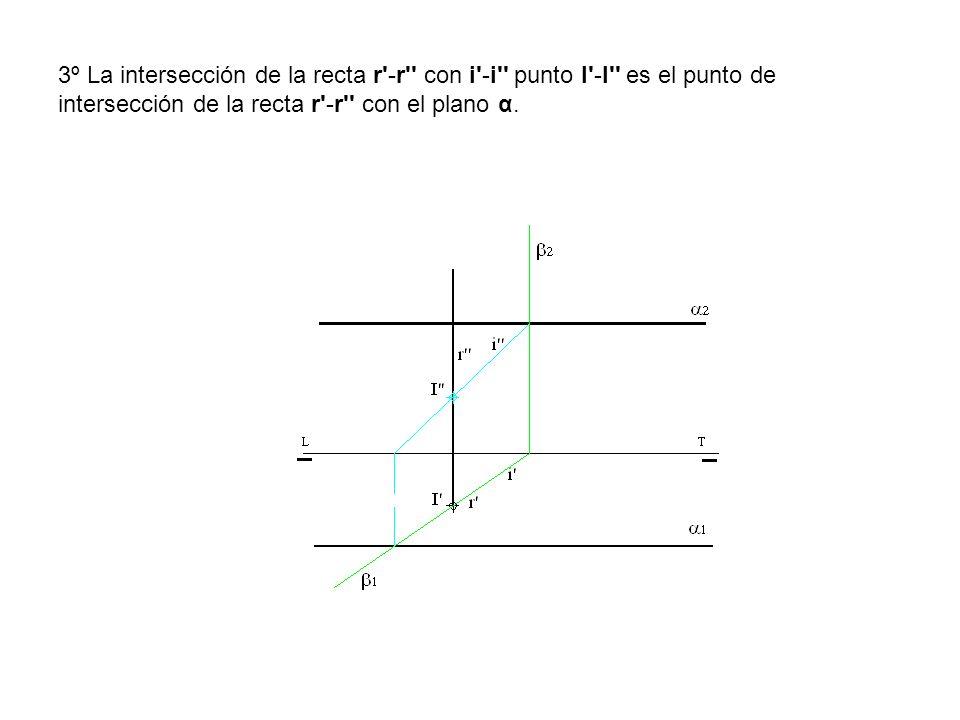 3º La intersección de la recta r'-r'' con i'-i'' punto I'-I'' es el punto de intersección de la recta r'-r'' con el plano α.