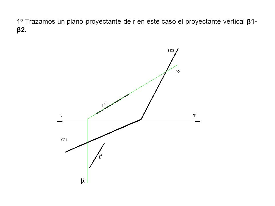 1º Trazamos un plano proyectante de r en este caso el proyectante vertical β1- β2.