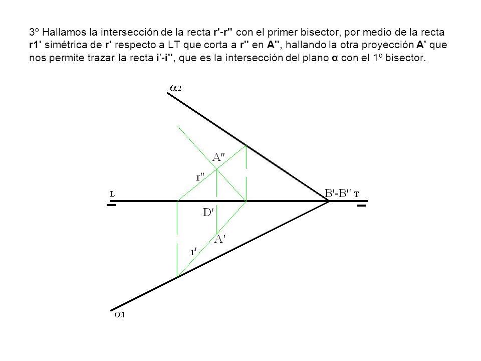 3º Hallamos la intersección de la recta r'-r'' con el primer bisector, por medio de la recta r1' simétrica de r' respecto a LT que corta a r'' en A'',