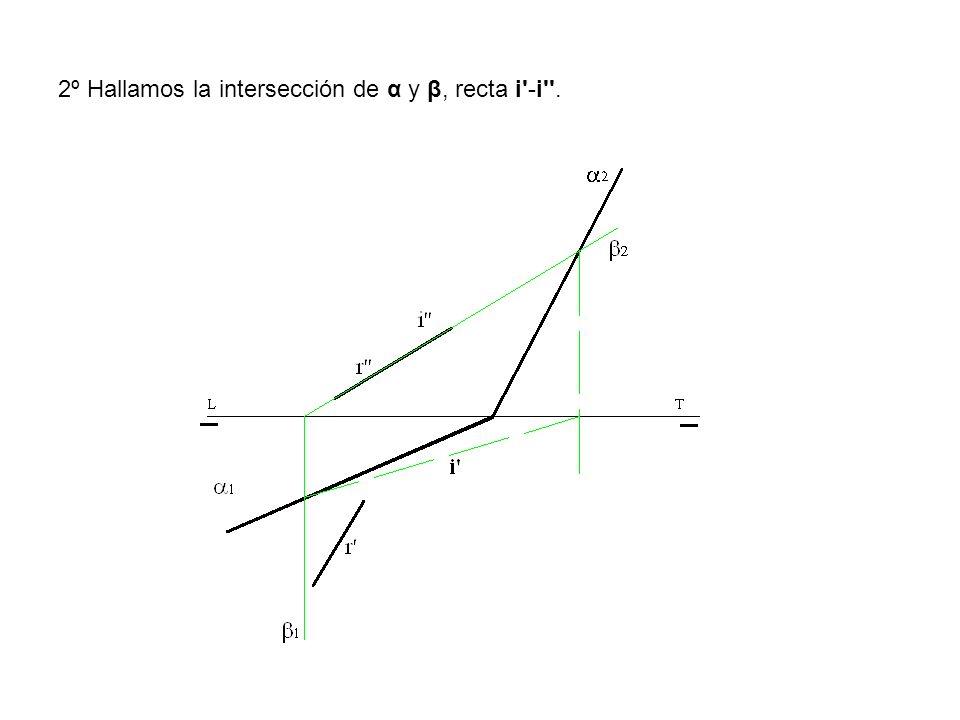 2º Hallamos la intersección de α y β, recta i'-i''.