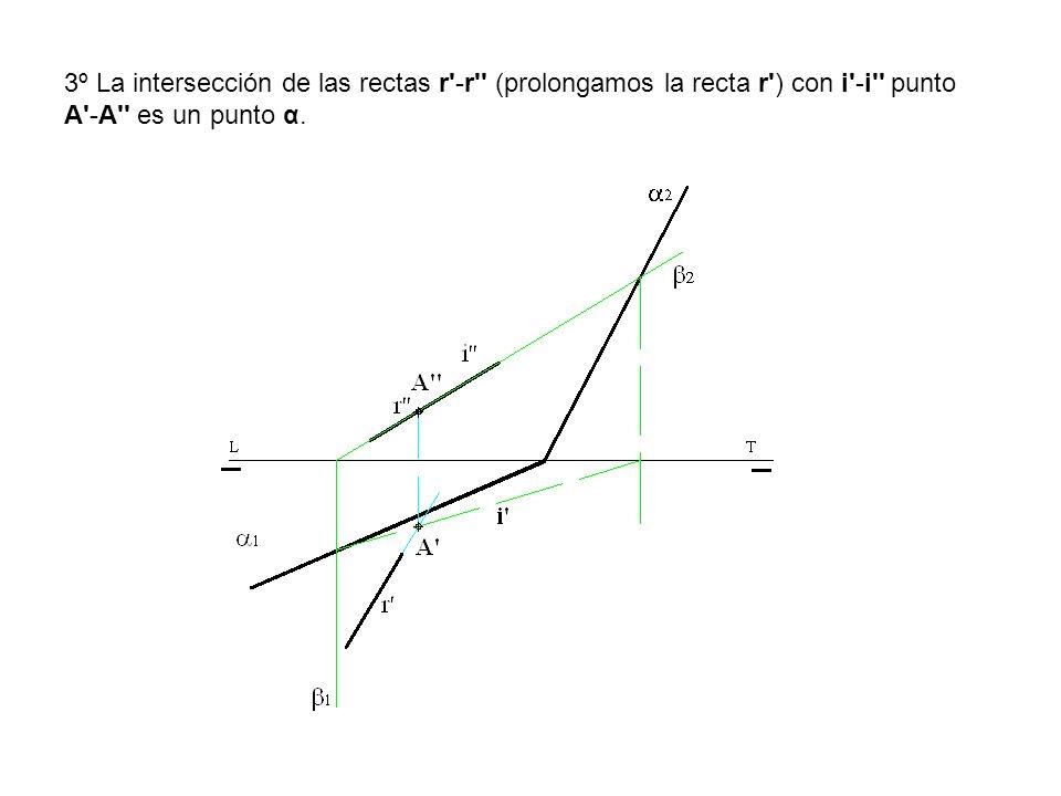3º La intersección de las rectas r'-r'' (prolongamos la recta r') con i'-i'' punto A'-A'' es un punto α.