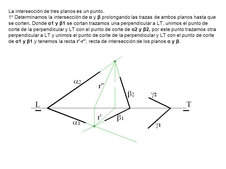 La intersección de tres planos es un punto. 1º Determinamos la intersección de α y β prolongando las trazas de ambos planos hasta que se corten. Donde