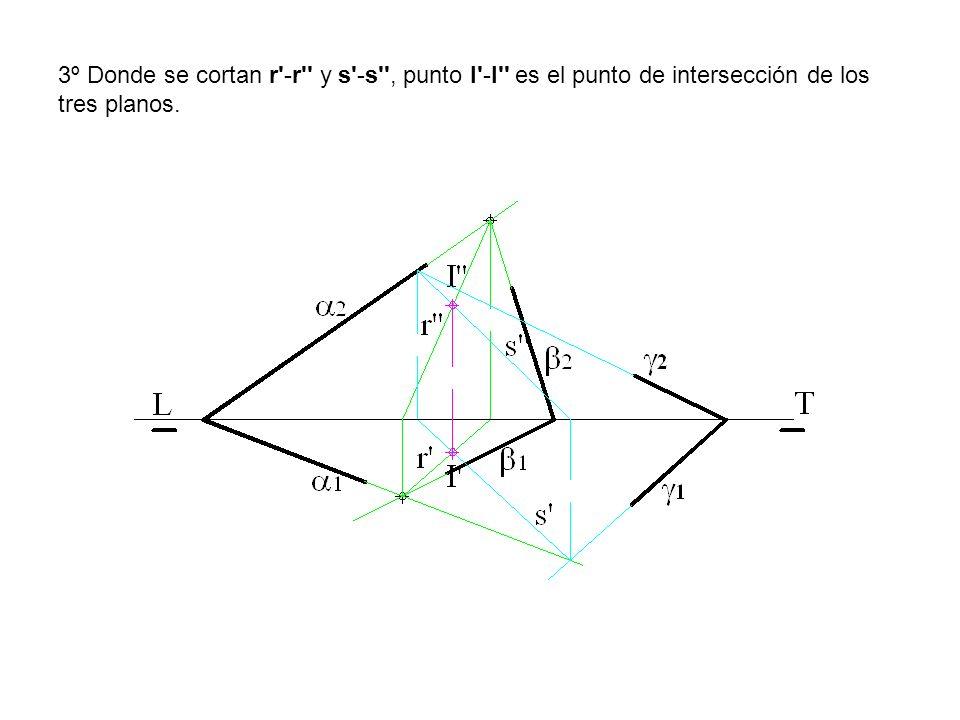 3º Donde se cortan r'-r'' y s'-s'', punto I'-I'' es el punto de intersección de los tres planos.