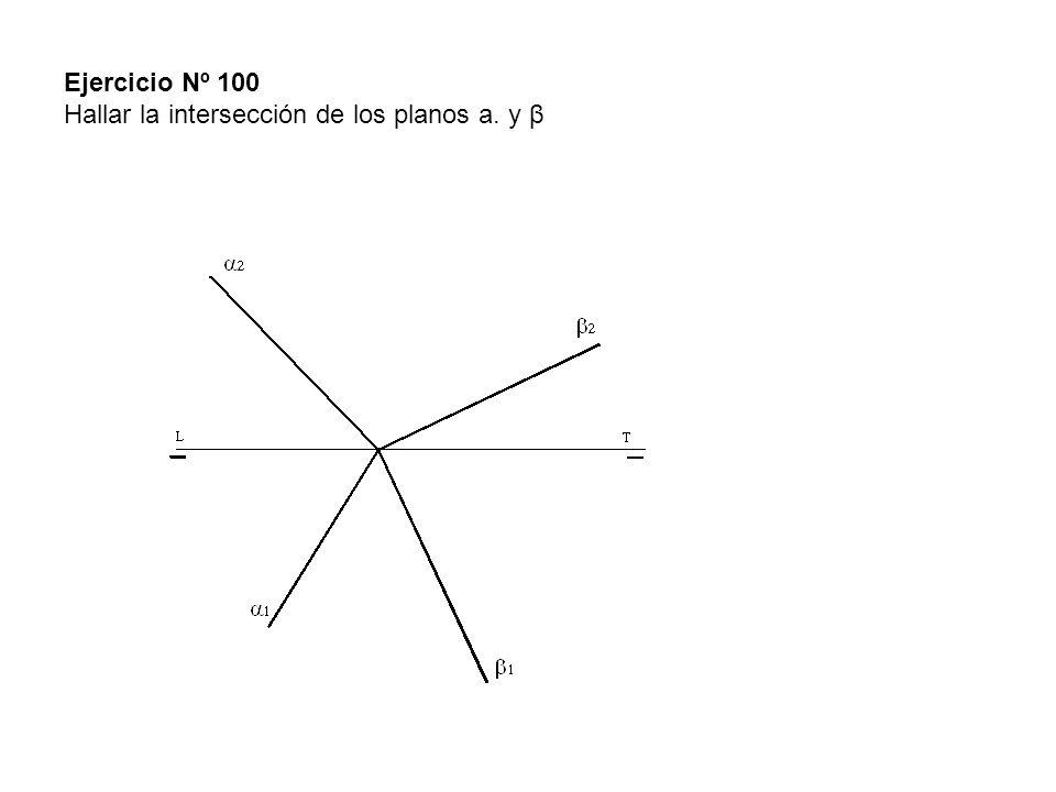 Ejercicio Nº 100 Hallar la intersección de los planos a. y β