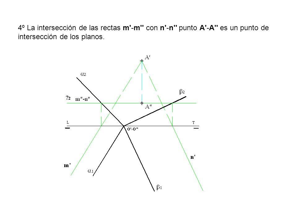 4º La intersección de las rectas m'-m'' con n'-n'' punto A'-A'' es un punto de intersección de los planos.