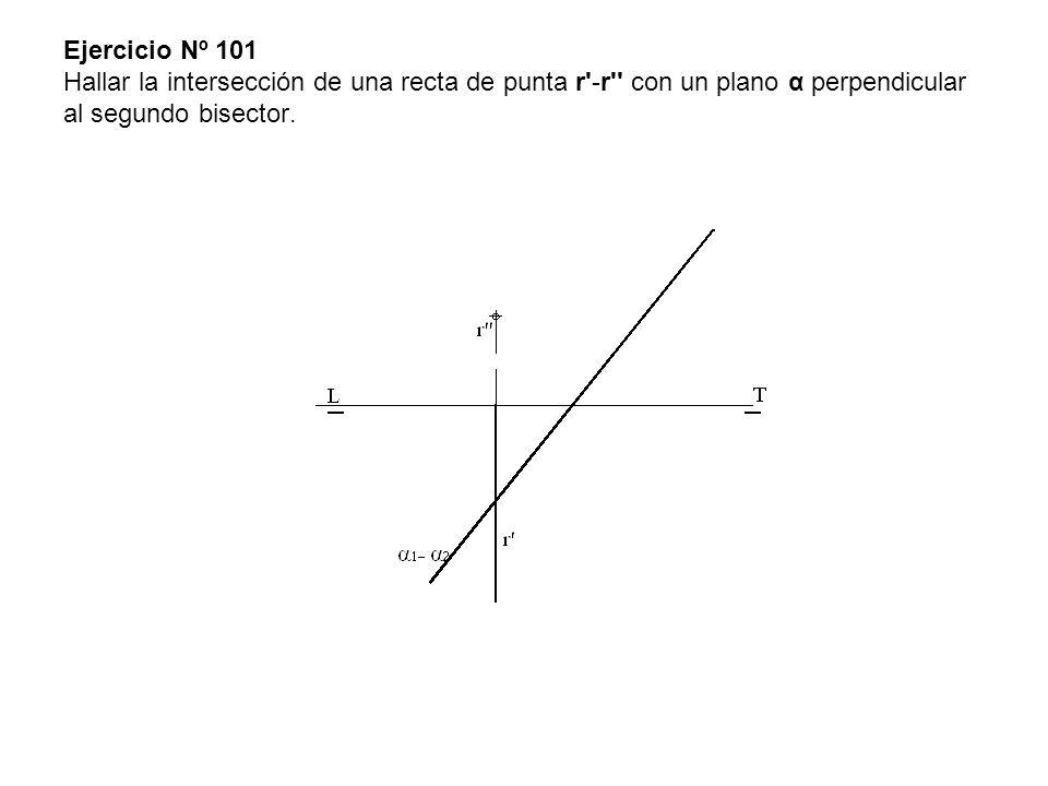 Ejercicio Nº 101 Hallar la intersección de una recta de punta r'-r'' con un plano α perpendicular al segundo bisector.
