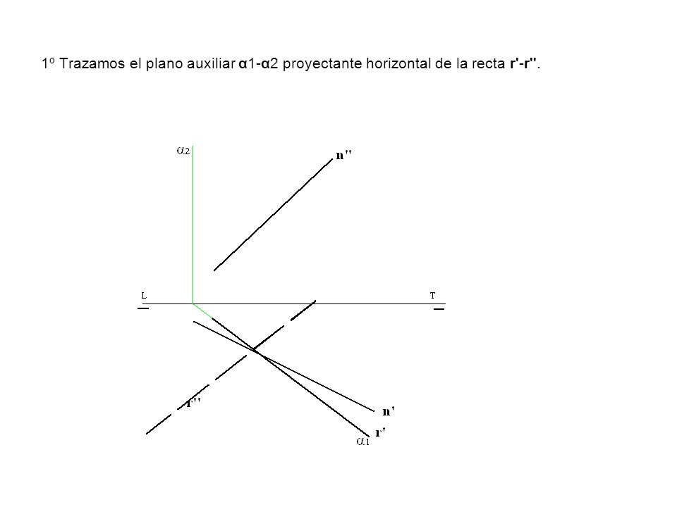 1º Trazamos el plano auxiliar α1-α2 proyectante horizontal de la recta r'-r''.