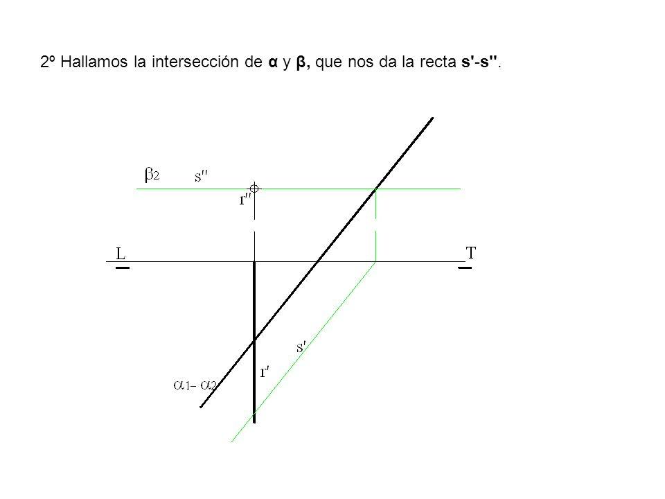 2º Hallamos la intersección de α y β, que nos da la recta s'-s''.