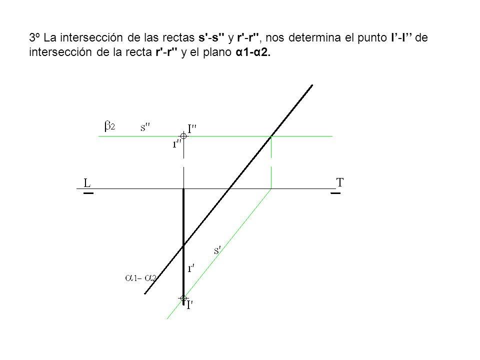 3º La intersección de las rectas s'-s'' y r'-r'', nos determina el punto I-I de intersección de la recta r'-r'' y el plano α1-α2.