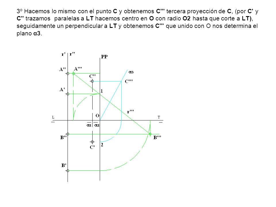 3º Hacemos lo mismo con el punto C y obtenemos C''' tercera proyección de C, (por C' y C'' trazamos paralelas a LT hacemos centro en O con radio O2 ha