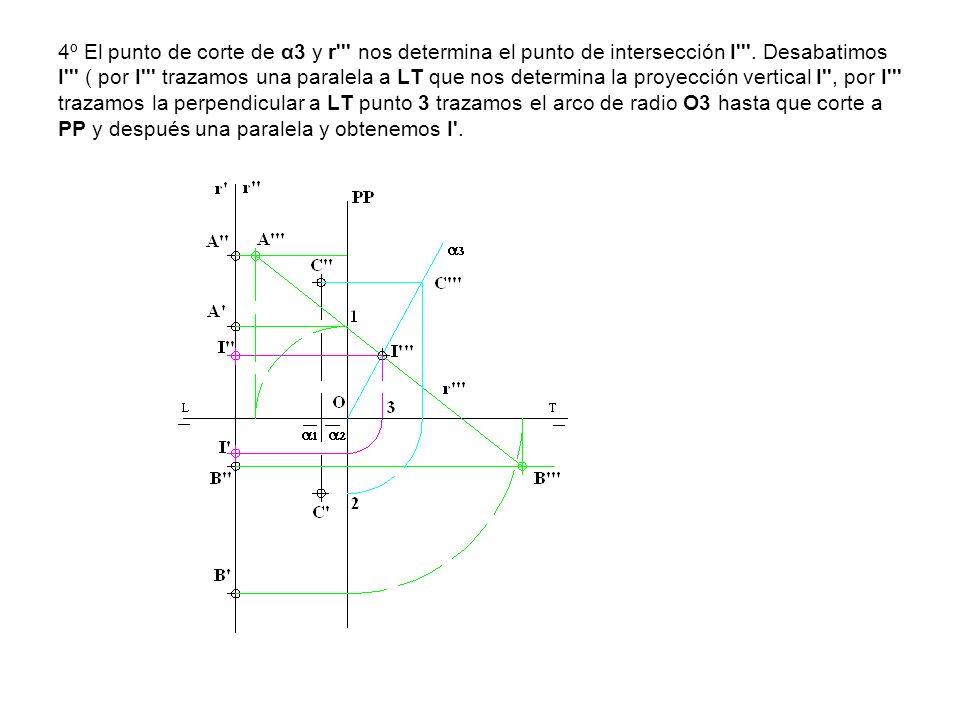 4º El punto de corte de α3 y r''' nos determina el punto de intersección I'''. Desabatimos I''' ( por I''' trazamos una paralela a LT que nos determin
