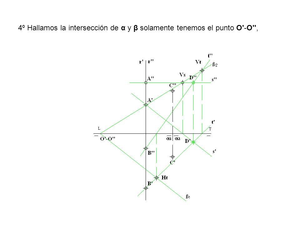 4º Hallamos la intersección de α y β solamente tenemos el punto O'-O'',