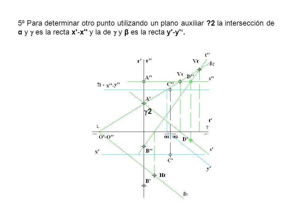 5º Para determinar otro punto utilizando un plano auxiliar ?2 la intersección de α y es la recta x'-x'' y la de y β es la recta y'-y'. 2
